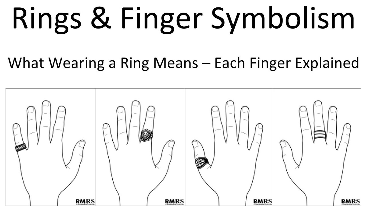 Rings & Finger Symbolism  Which Finger Should You Wear A Ring On  Rings &  Meanings  Youtube