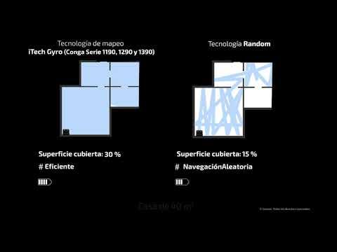 Tecnología iTech Gyro | Robot aspirador que friega Conga