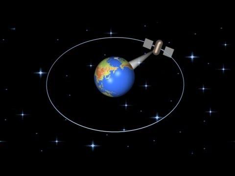 361 - Geostationary satelite.