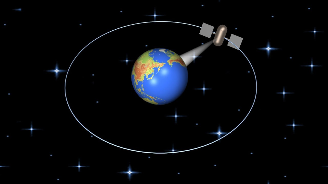 Image result for Geosynchronous satellites