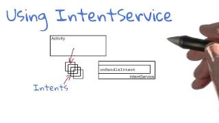 Draw Intent Services Workflow