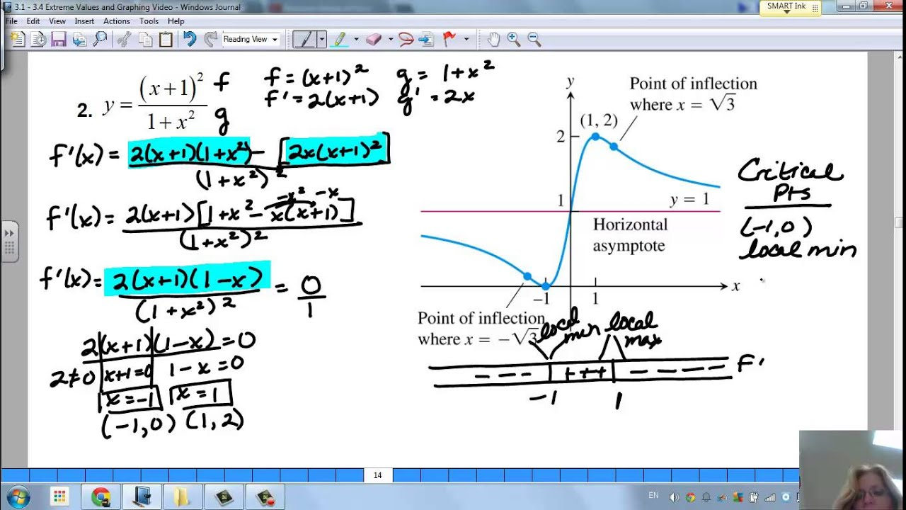 7Extreme Values of Functions Inflection Points Ex 2 - YouTube