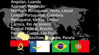 Portugality: Lesson 1 : : Acentos Portuguesas