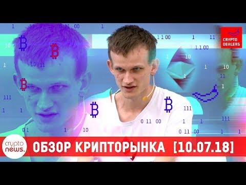 Новости криптовалют и блокчейн: взлом Bancor ущерб $23 млн, биткоин не переживет регулирование