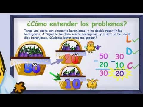 www.matecitos.com:-2º-primaria:-pasos-para-resolver-problemas-de-matemáticas-(método-ldc)