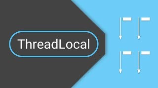 ThreadLocal in Java