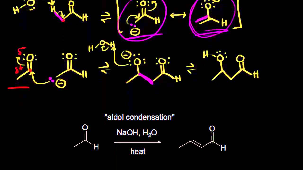 aldo condensation Objective: the benefit of this lab was to acquaint oneself with the fundamentals of the aldol condensation reaction by demonstrating the synthesis of dibenzalacetone (trans, trans-1,5-diphenyl-1,4-pentadien-3-one) through the aldol condensation.