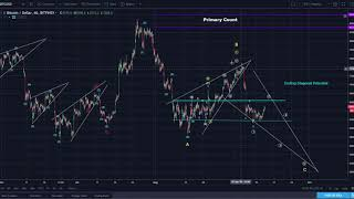 Bitcoin (BTC) Morning Update: A Surgical Dissection of a Corrective ABC Zigzag (5,3,5)
