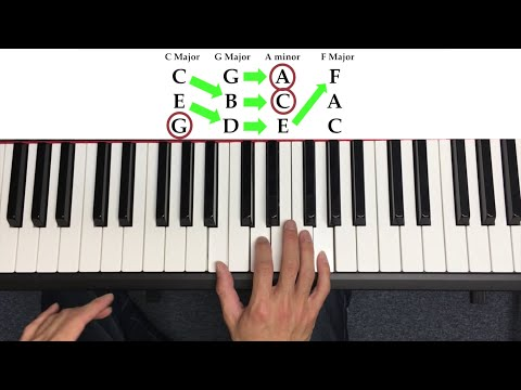 How to Play Chords on the Piano (the quick way)