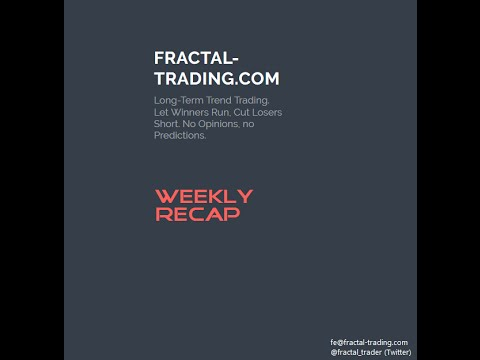 Weekly Recap 31-16 Trend Trading Wisdom on Current Markets of Interest