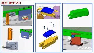 발명특허,최첨단자동변형적재및개폐운송장치 사업파트너를 모…