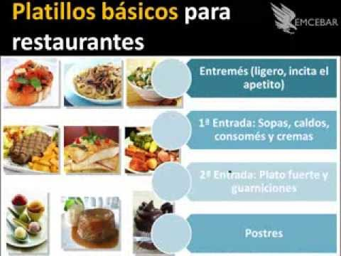 Platillos del menu capacitacion para restaurantes youtube for Como crear un restaurante