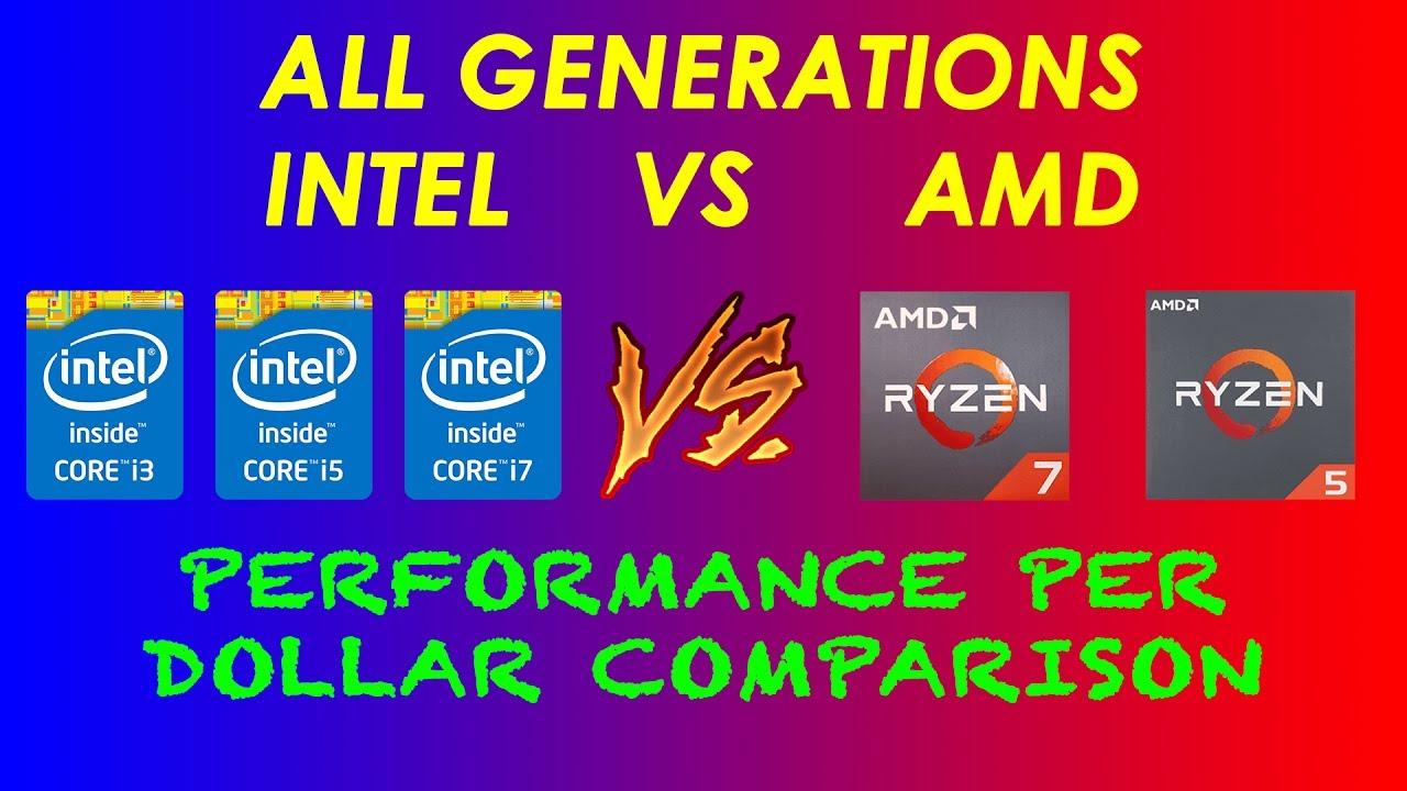 ALL Intel i3/i5/i7 and Ryzen 5/7: Best Value Desktop CPU Comparison