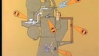 Ремонт паливного насоса MAN B&W MC type / Overhaul of fuel pump (MAN B&W MC type)