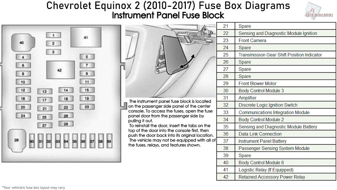 Chevrolet Equinox 2 2010 2017 Fuse Box Diagrams Youtube
