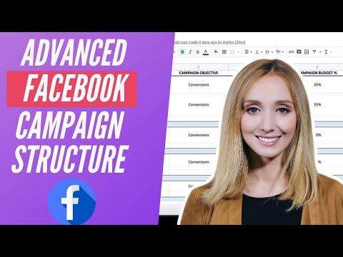 Advanced Facebook Ad Account Structure For eCommerce