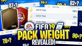 EA REVEALS PACK WEIGHT!