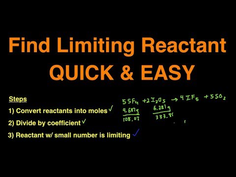 How to Find Limiting Reactant. Quick & Easy