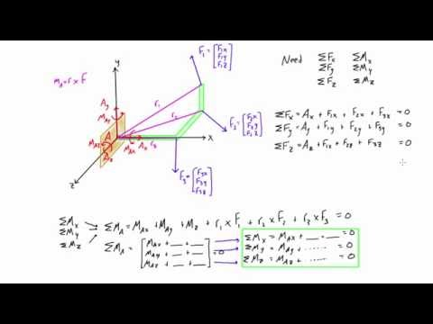 How To Solve 3D Statics Problems YouTube