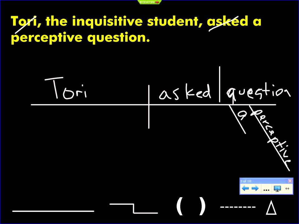 diagram appositive phrases ap50 cruise control wiring sentence phrase a youtube