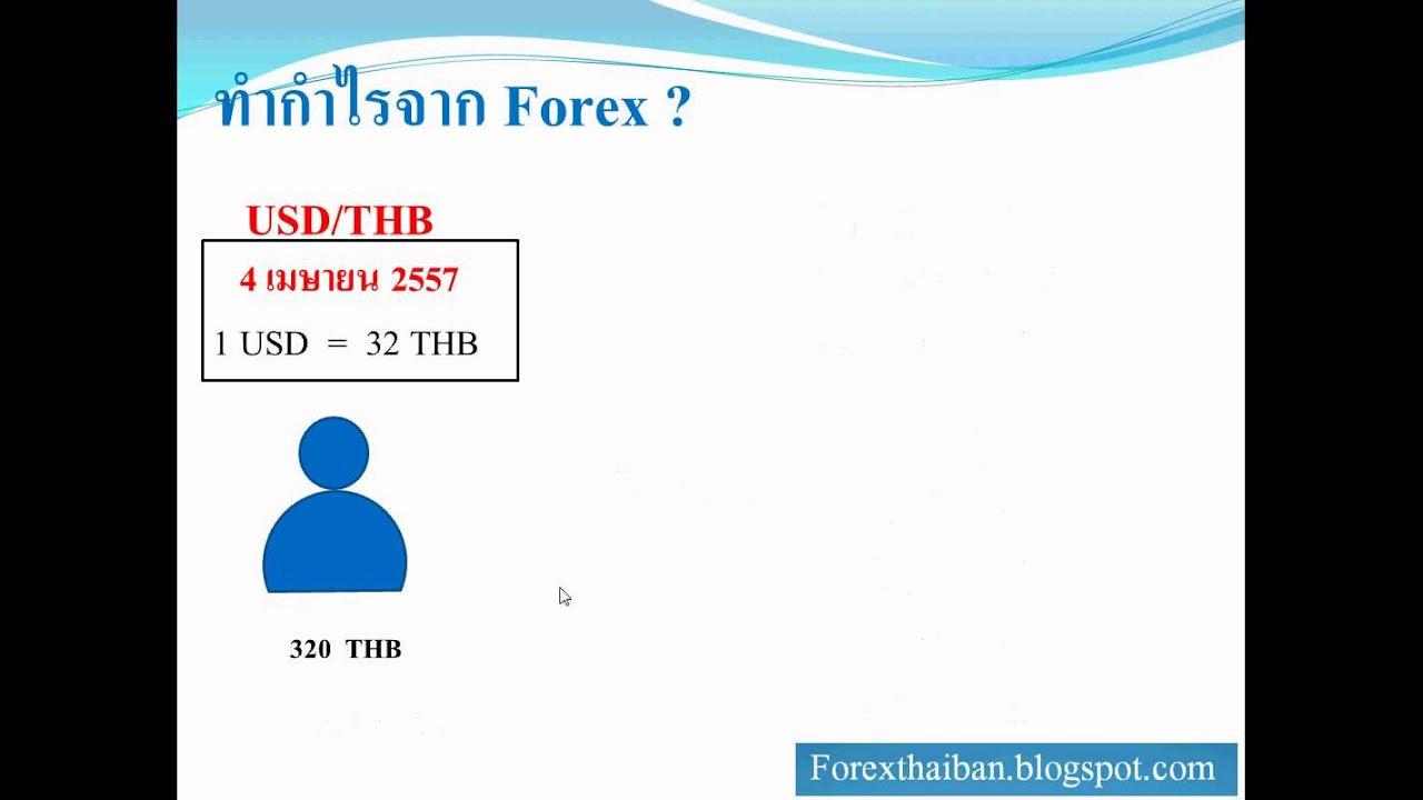 Forex คืออะไร เริ่มต้นยังไง