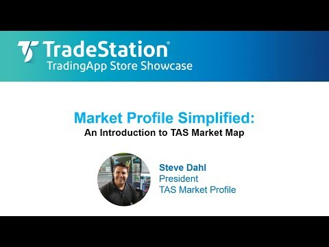 TAS Market Profile 7 Indicator Immersion Package