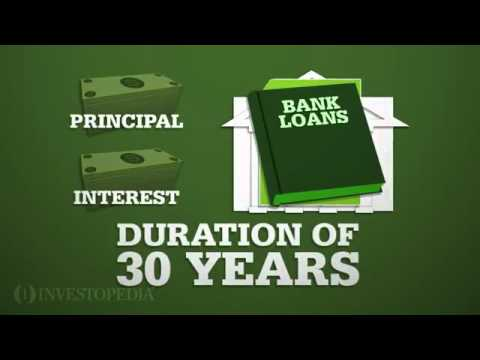 What are Mortgage Backed Securities    YouTube