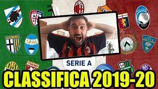 COME SARÀ LA CLASSIFICA FINALE DI SERIE A 2019-20
