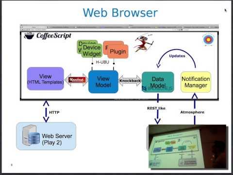 iCasa Platform