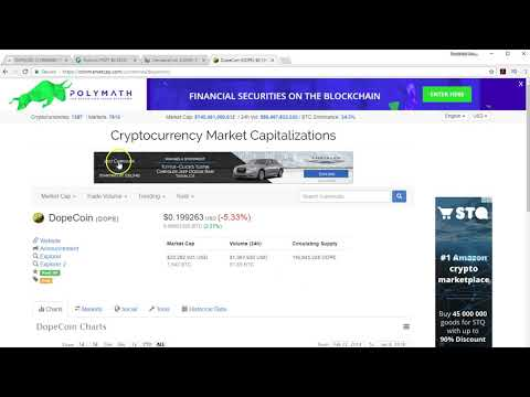 Cannabis Based Cryptocurrency Analysis January 8, 2018