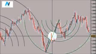 Teknik Analiz Eğitimi 06 - Fibonacci Yayları