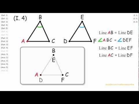 (I.4) Side-Angle-Side, Euclid's Proof