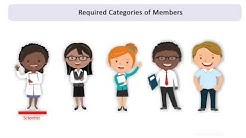 Membership Requirements for Institutional Review Boards (IRB)