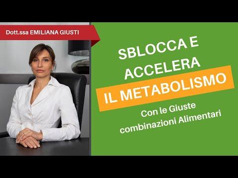 sveglia-il-metabolismo!---come-stimolare-e-attivare-il-metabolismo-con-i-giusti-alimenti
