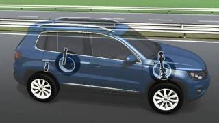 VW Tiguan Animation