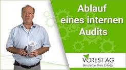 Wie läuft ein internes Audit ISO 9001 im Qualitätsmanagement ab?