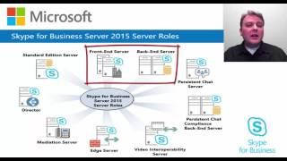 01 - (03) - Plan and Design Skype for Business 2015 -  Server Roles