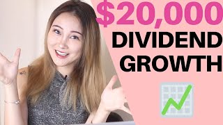 Earning $28 Monthly Dividend Income Robinhood App 2019 with $20000 Dividends Investing Portfolio