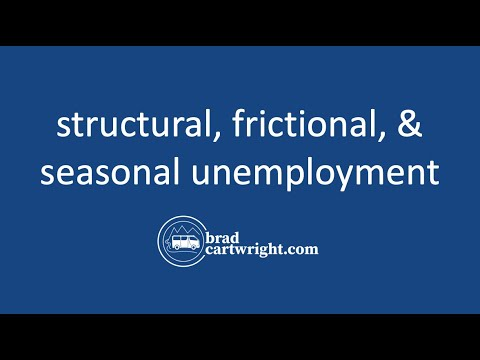 Structural, Frictional, Seasonal Unemployment  |  Natural Rate Of Unemployment  |  IB Macroeconomics