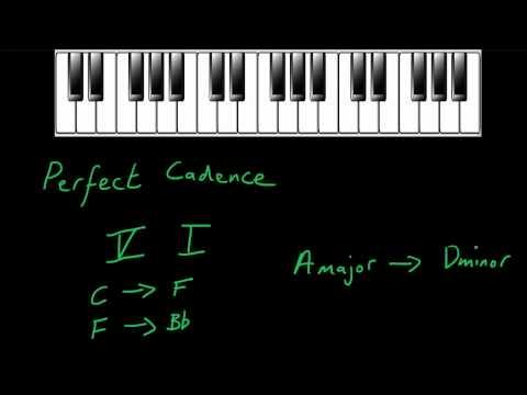 Perfect Cadences