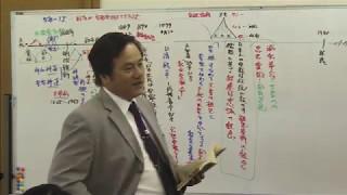 20081022 i 【比較宗教学(宗教の神学)】04 神道と天皇制-③国家神道B