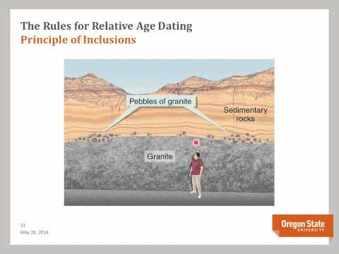 GEO 201 Geologic Time - Relative Age Dating