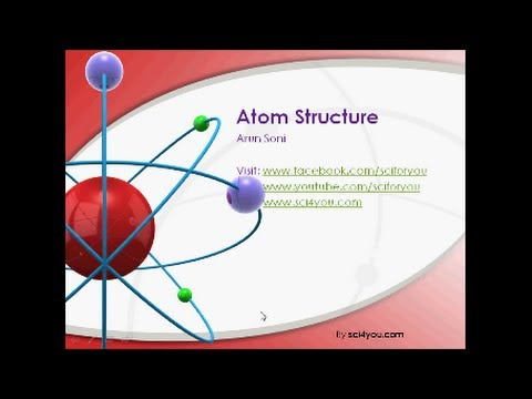 Atom structure dalton atomic theorypart 1 hindi youtube atom structure dalton atomic theorypart 1 hindi ccuart Images