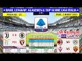 Hasil Liga Italia Tadi Malam ~ Juventus VS Spezia Liga Italia Serie A 2021