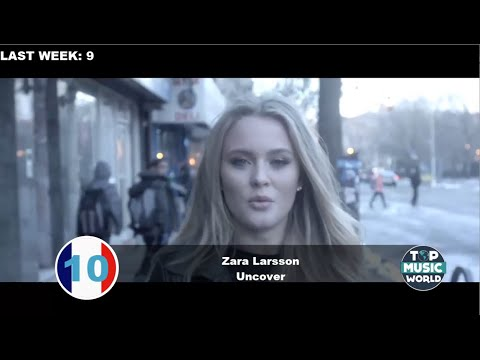(France) Top 10 Songs of The Week - May 2, 2015