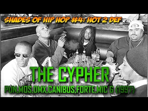 Best Hip Hop Cypher Ever - 1997 ( Pun, DMX, Mos Def, Canibus, Forte, Mic G)