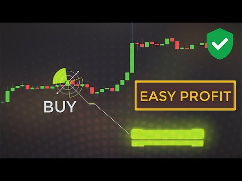 Most Effective Stock Trading Pattern | Easy Way To Swing Trade Stocks and ETFs