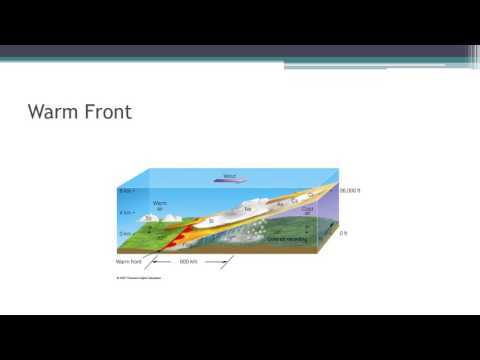 Navigation General - Marine Weather