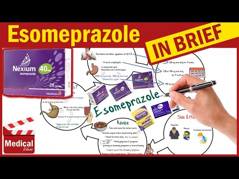 Esomeprazole ( Nexium ): What Is Nexium Used For, Dosage, Side Effects & Precautions ?