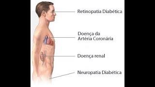 Tipo complicações são diabetes 2 Quais do as